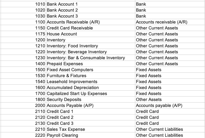 Restaurant Accounting - Chart of Accounts Picture - excel download in blog post