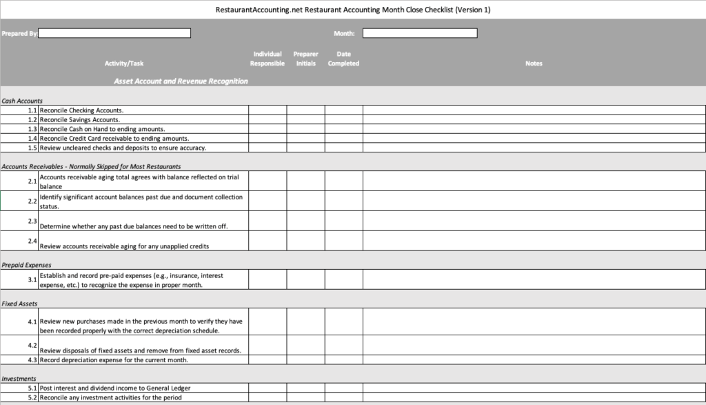 Restaurant Accounting Restaurant Accounting Month Close Checklist