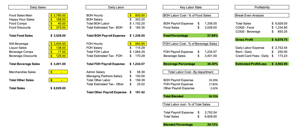 Restaurant Accounting Daily Report