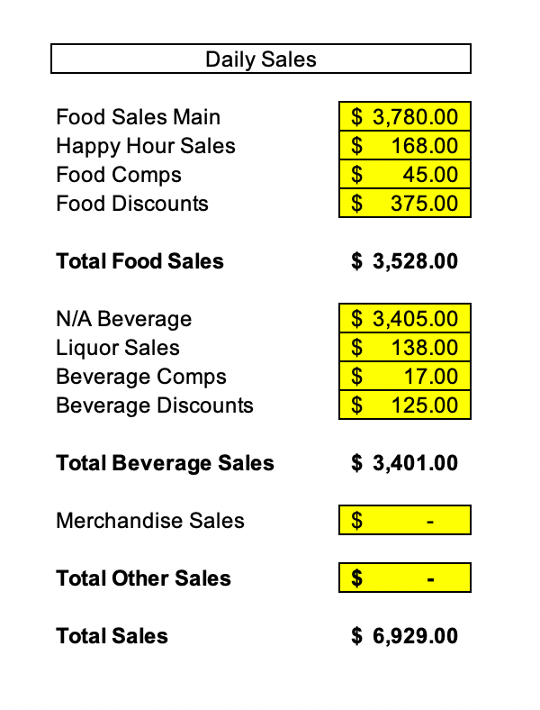 Restaurant Accounting Daily Sales Report - Daily Sales